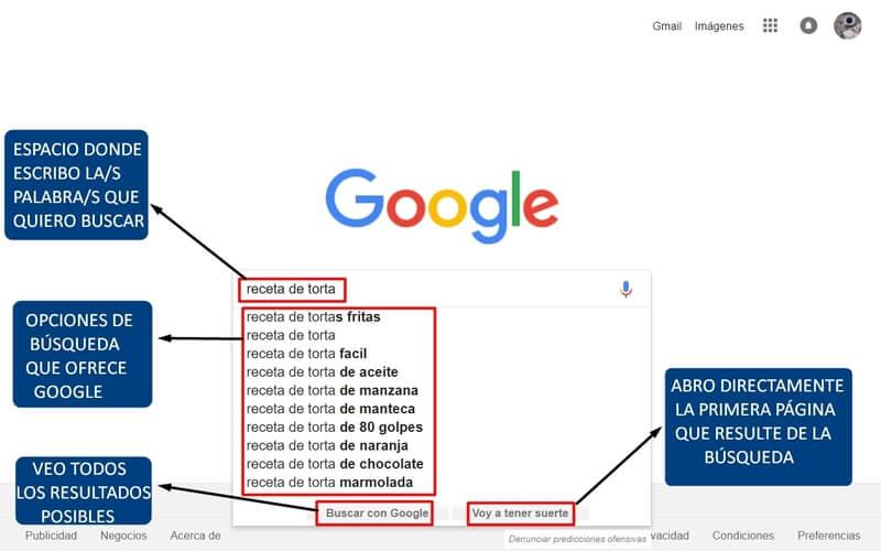 buzqueda en google